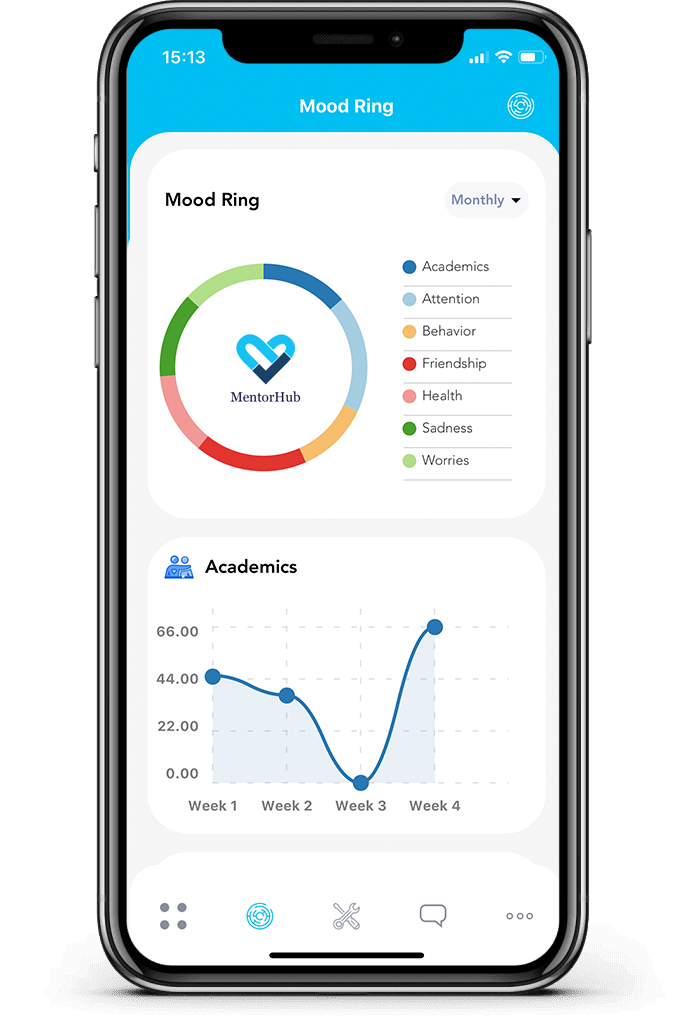 MentroHub App